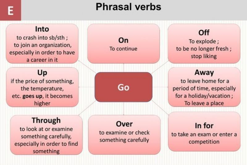 phrasal verb workbook with answers pdf