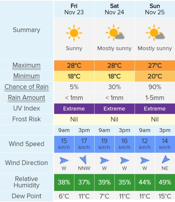 Weather November 23-25.jpg